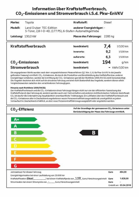 Toyota Land Cruiser 2.8 D-4D TEC-Edition PCS